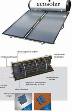 chauff eau solaire ecosolar