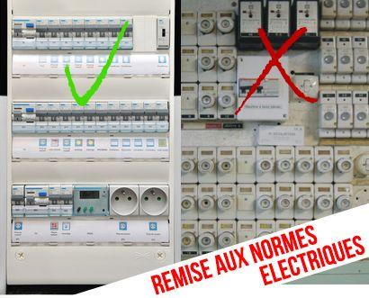 Prix De La Mise Aux Normes D Un Tableau Electrique En Tunisie Trouvez Comparez Realisez